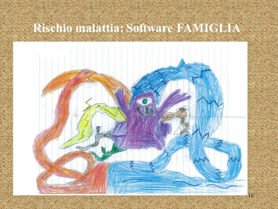 Rischio malattia: Software FAMIGLIA 16