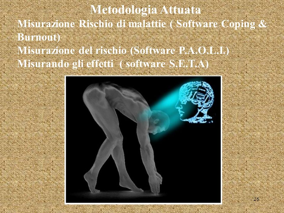 Presentiamo la nostra SOFTECA: HARDWARE:MEN & WOMEN SOFTWARE:RULES LIVEWARE: INTERACTIONS ENVIRONMENT 25