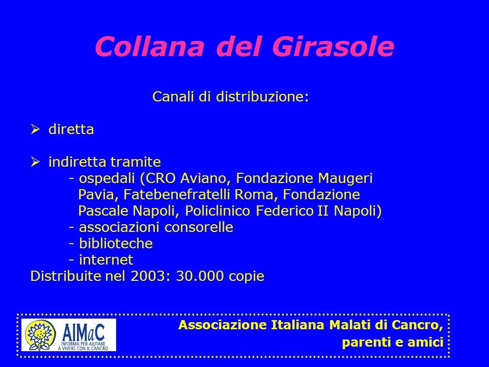 Collana del Girasole Canali di distribuzione: diretta indiretta tramite - ospedali (CRO Aviano, Fondazione Maugeri Pavia, Fatebenefratelli Roma, Fonda