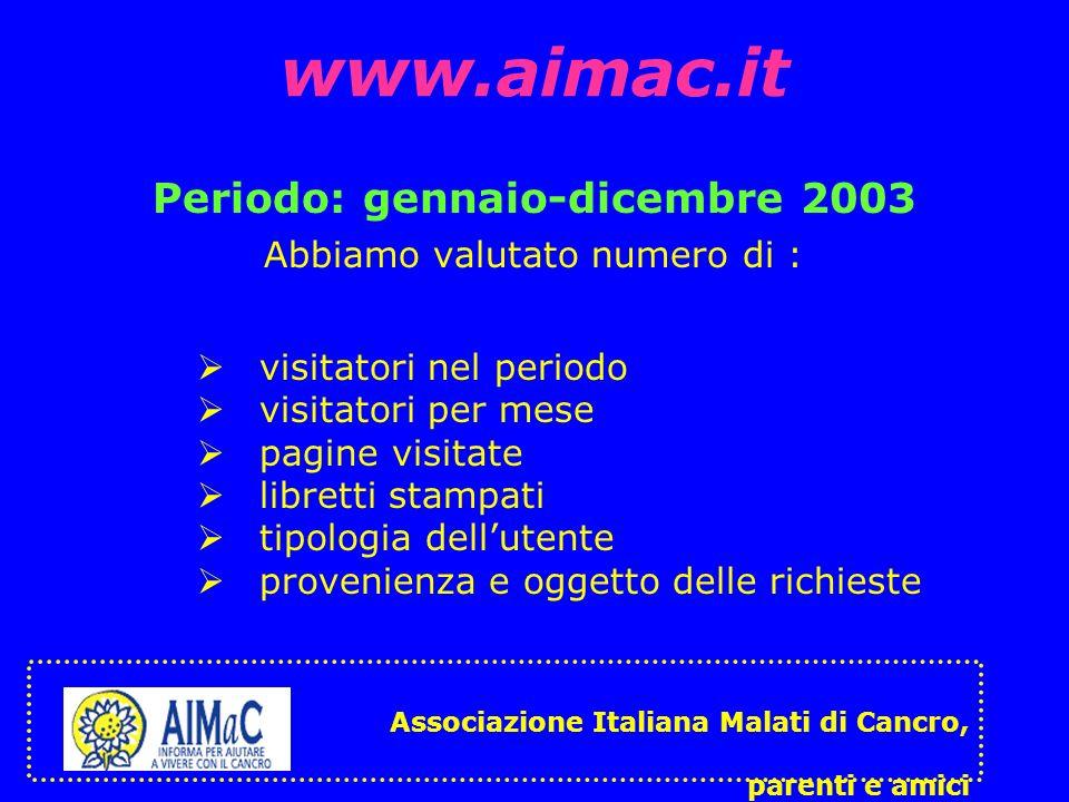 www.aimac.it Periodo: gennaio-dicembre 2003 Abbiamo valutato numero di : Associazione Italiana Malati di Cancro, parenti e amici visitatori nel period