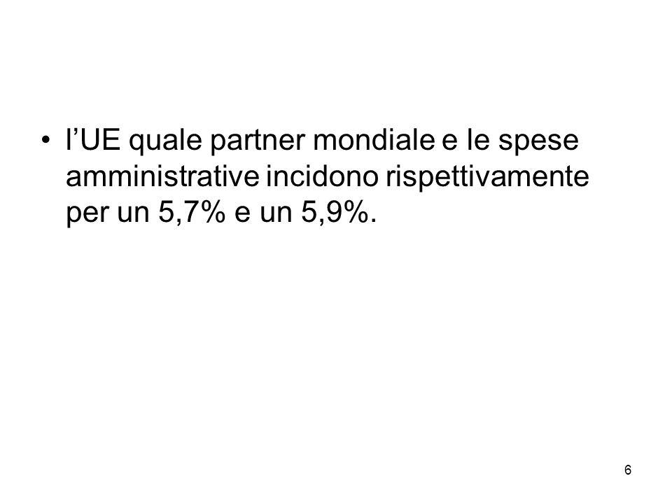 6 lUE quale partner mondiale e le spese amministrative incidono rispettivamente per un 5,7% e un 5,9%.