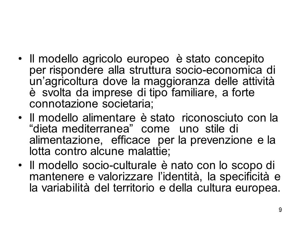 9 Il modello agricolo europeo è stato concepito per rispondere alla struttura socio-economica di unagricoltura dove la maggioranza delle attività è svolta da imprese di tipo familiare, a forte connotazione societaria; Il modello alimentare è stato riconosciuto con la dieta mediterranea come uno stile di alimentazione, efficace per la prevenzione e la lotta contro alcune malattie; Il modello socio-culturale è nato con lo scopo di mantenere e valorizzare lidentità, la specificità e la variabilità del territorio e della cultura europea.