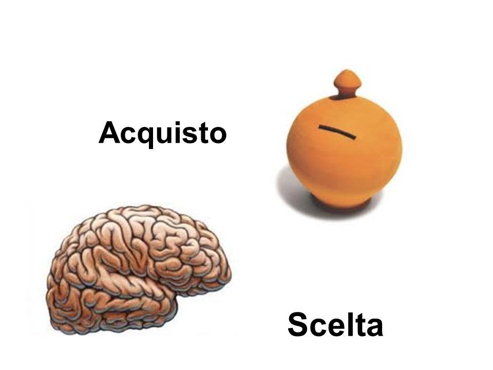 Acquisto Scelta