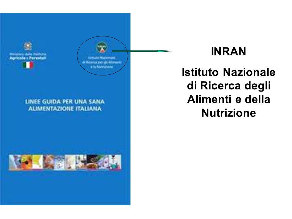 INRAN Istituto Nazionale di Ricerca degli Alimenti e della Nutrizione