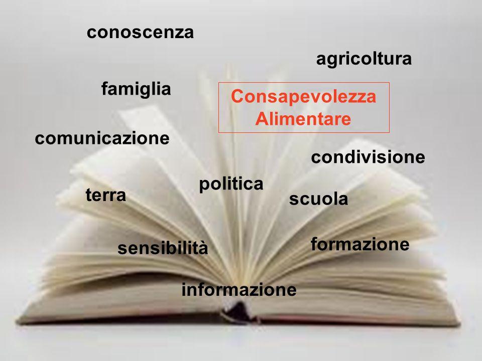 conoscenza Consapevolezza Alimentare famiglia scuola informazione formazione terra condivisione comunicazione agricoltura politica sensibilità