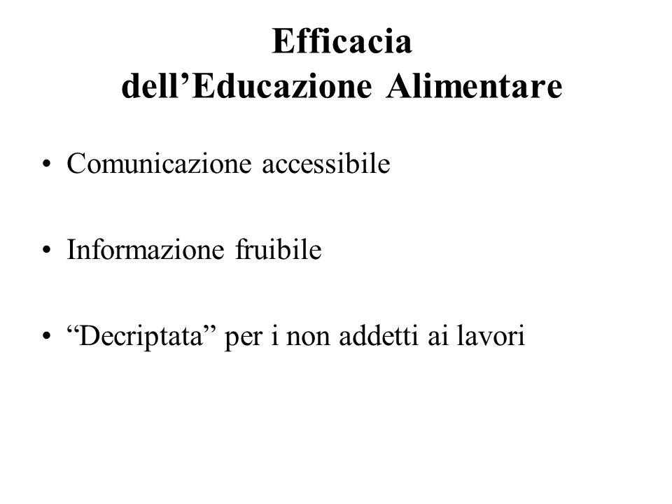 Efficacia dellEducazione Alimentare Comunicazione accessibile Informazione fruibile Decriptata per i non addetti ai lavori