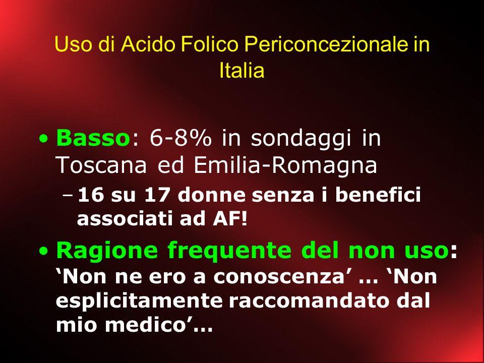 Uso di Acido Folico Periconcezionale in Italia Basso: 6-8% in sondaggi in Toscana ed Emilia-Romagna –16 su 17 donne senza i benefici associati ad AF!