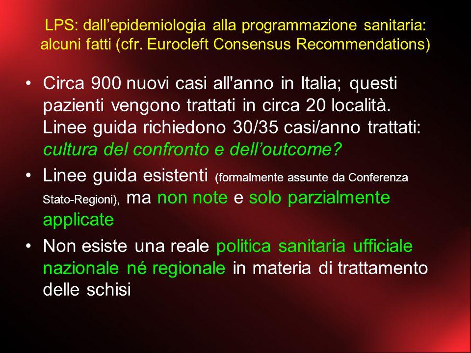 LPS: dallepidemiologia alla programmazione sanitaria: alcuni fatti (cfr. Eurocleft Consensus Recommendations) Circa 900 nuovi casi all'anno in Italia;