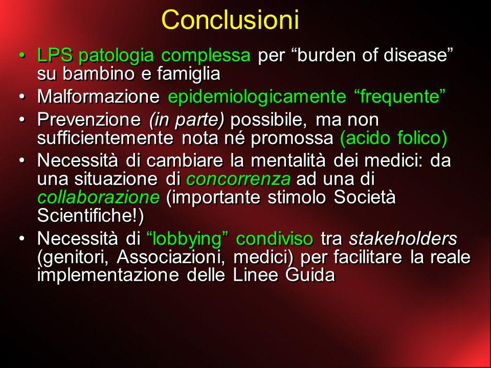 Conclusioni LPS patologia complessa per burden of disease su bambino e famiglia Malformazione epidemiologicamente frequente Prevenzione (in parte) pos