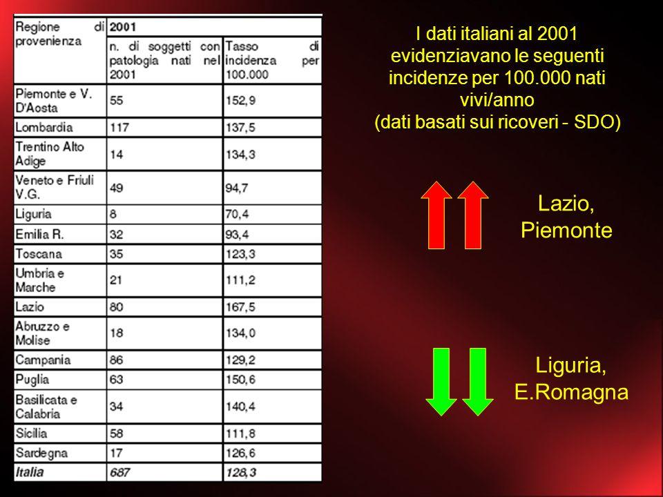 I dati italiani al 2001 evidenziavano le seguenti incidenze per 100.000 nati vivi/anno (dati basati sui ricoveri - SDO) I dati italiani al 2001 eviden