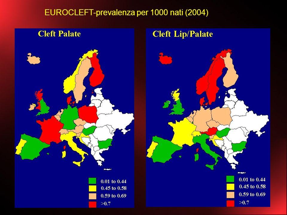 EUROCLEFT-prevalenza per 1000 nati (2004)