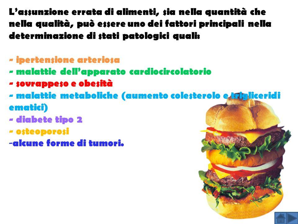 Lassunzione errata di alimenti, sia nella quantità che nella qualità, può essere uno dei fattori principali nella determinazione di stati patologici quali: - ipertensione arteriosa - malattie dellapparato cardiocircolatorio - sovrappeso e obesità - malattie metaboliche (aumento colesterolo e trigliceridi ematici) - diabete tipo 2 - osteoporosi -a-alcune forme di tumori.