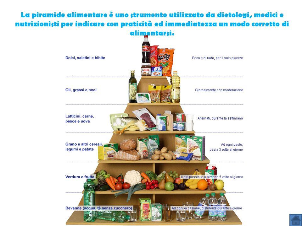 La piramide alimentare è uno strumento utilizzato da dietologi, medici e nutrizionisti per indicare con praticità ed immediatezza un modo corretto di