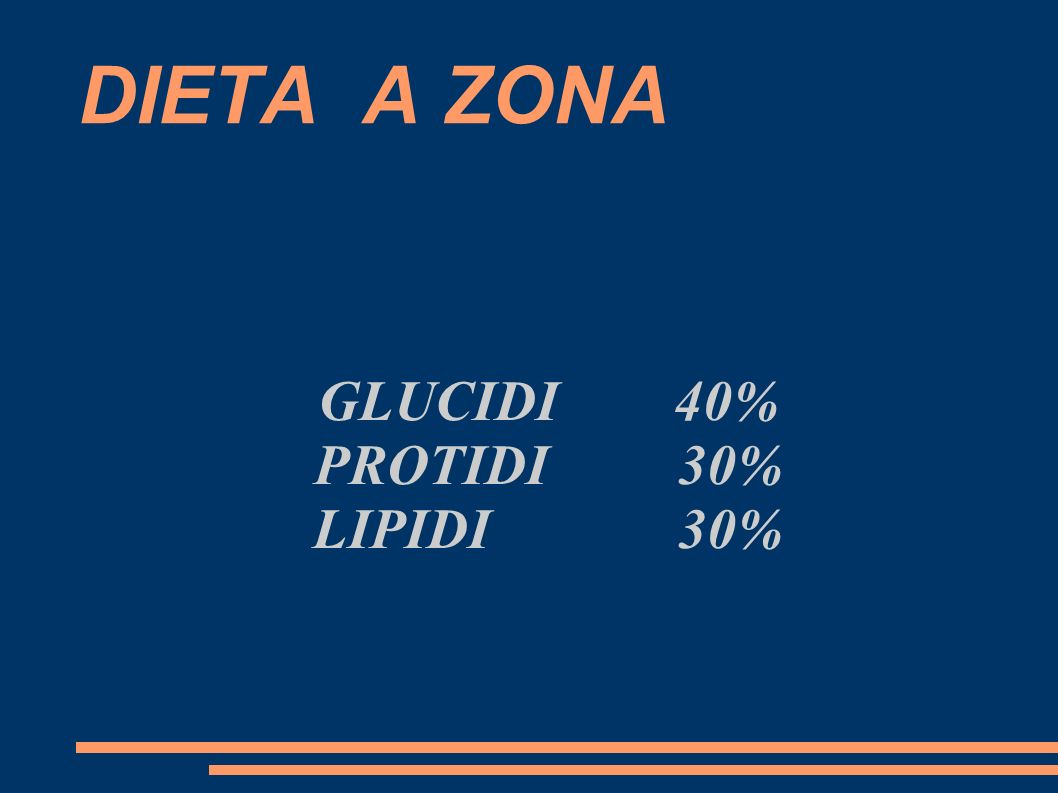 DIETA A ZONA GLUCIDI 40% PROTIDI 30% LIPIDI 30%