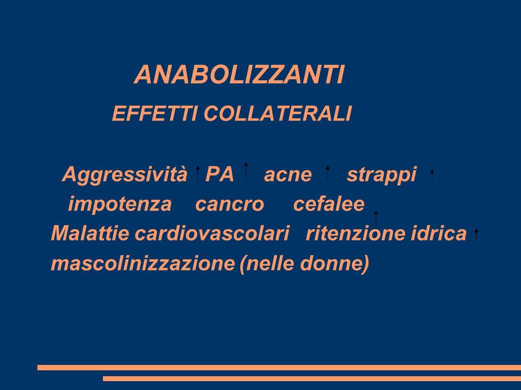 ANABOLIZZANTI EFFETTI COLLATERALI Aggressività PA acne strappi impotenza cancro cefalee Malattie cardiovascolari ritenzione idrica mascolinizzazione (