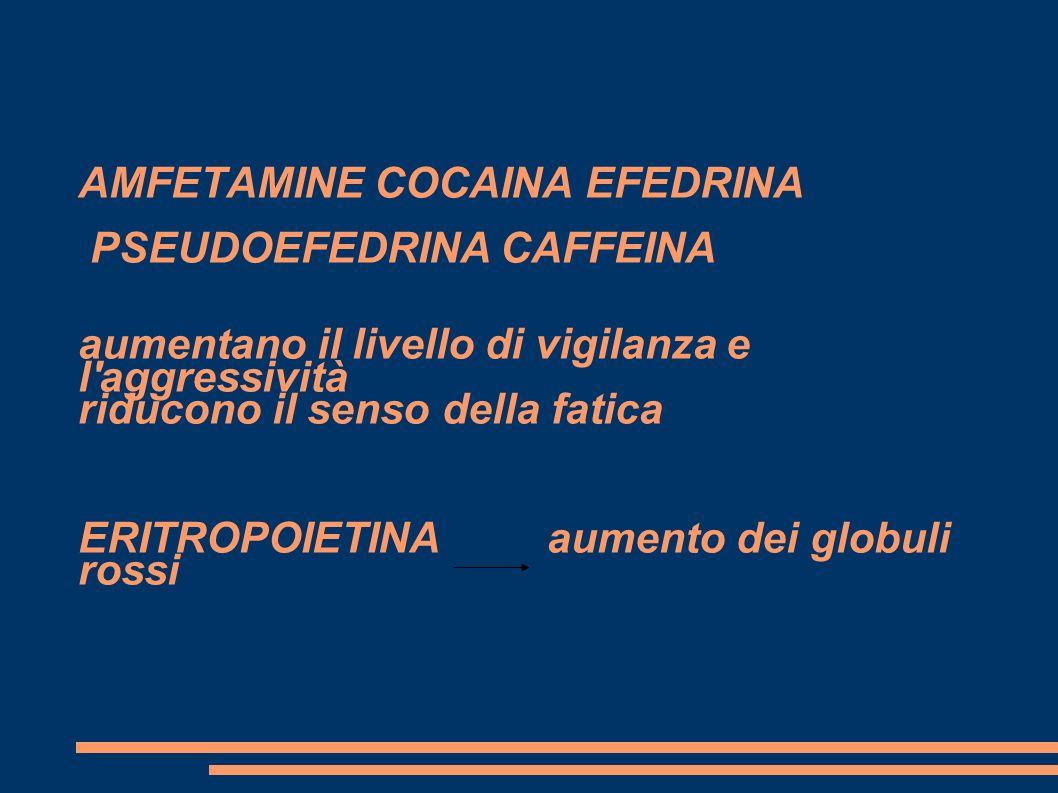 AMFETAMINE COCAINA EFEDRINA PSEUDOEFEDRINA CAFFEINA aumentano il livello di vigilanza e l'aggressività riducono il senso della fatica ERITROPOIETINA a