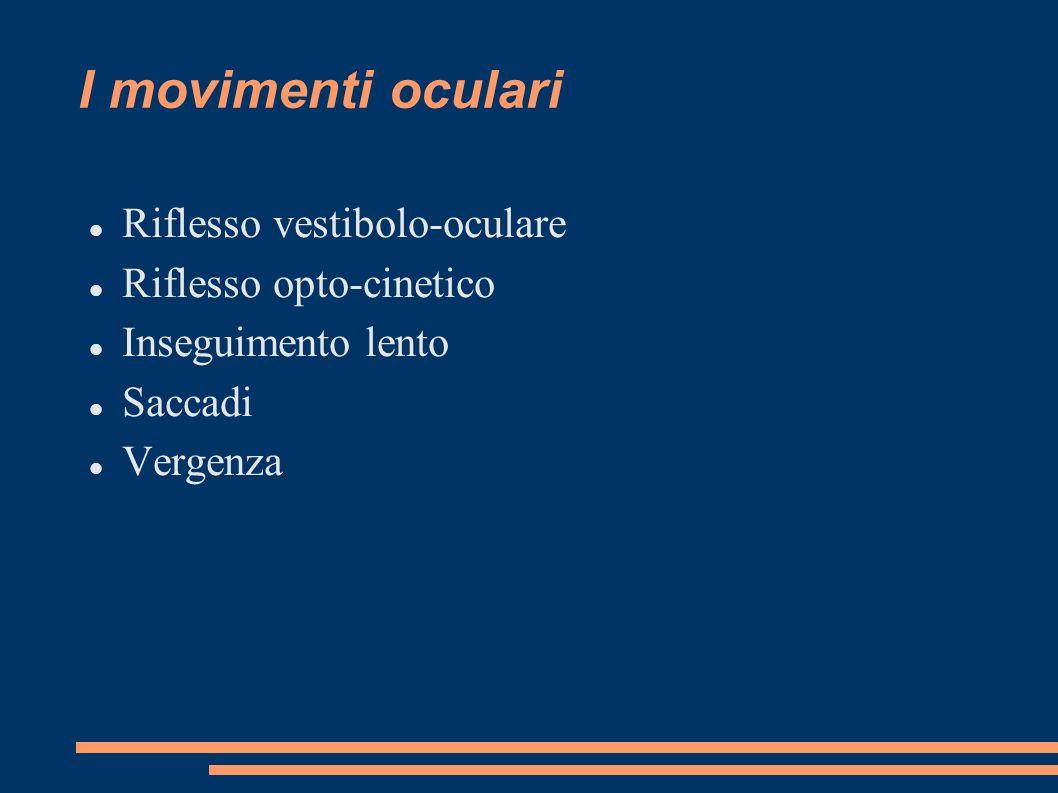 I movimenti oculari Riflesso vestibolo-oculare Riflesso opto-cinetico Inseguimento lento Saccadi Vergenza