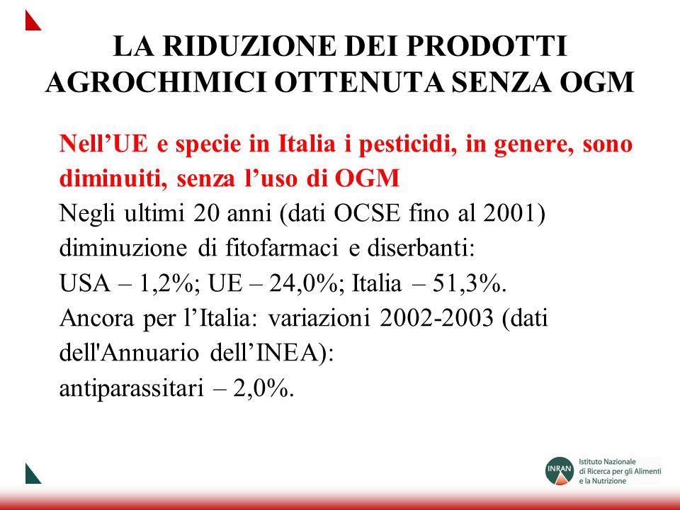 LA RIDUZIONE DEI PRODOTTI AGROCHIMICI OTTENUTA SENZA OGM NellUE e specie in Italia i pesticidi, in genere, sono diminuiti, senza luso di OGM Negli ult