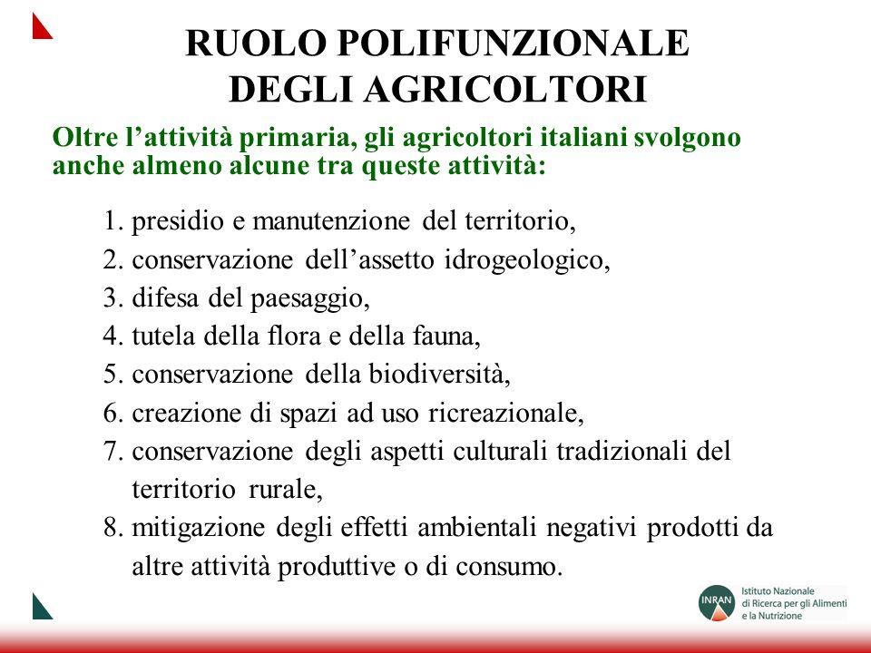 RUOLO POLIFUNZIONALE DEGLI AGRICOLTORI Oltre lattività primaria, gli agricoltori italiani svolgono anche almeno alcune tra queste attività: 1. presidi