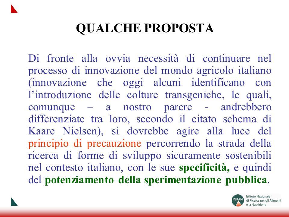 QUALCHE PROPOSTA Di fronte alla ovvia necessità di continuare nel processo di innovazione del mondo agricolo italiano (innovazione che oggi alcuni ide