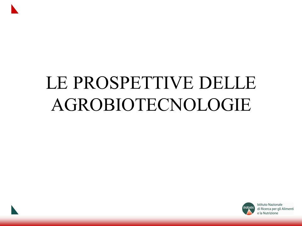 LE PROSPETTIVE DELLE AGROBIOTECNOLOGIE