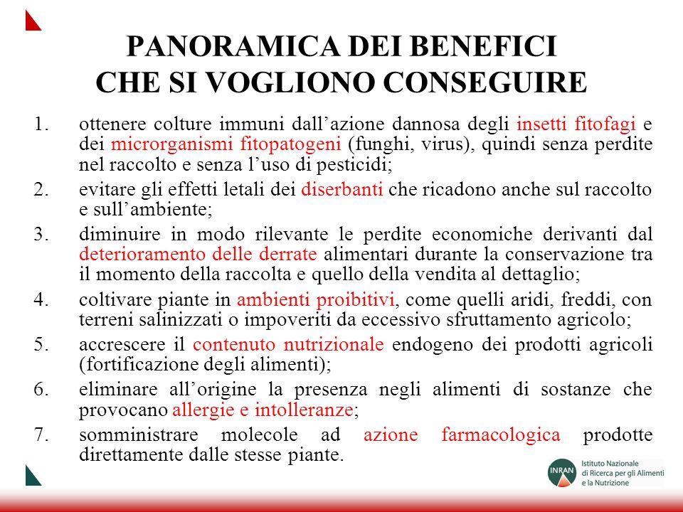 QUALCHE PROPOSTA Di fronte alla ovvia necessità di continuare nel processo di innovazione del mondo agricolo italiano (innovazione che oggi alcuni identificano con lintroduzione delle colture transgeniche, le quali, comunque – a nostro parere - andrebbero differenziate tra loro, secondo il citato schema di Kaare Nielsen), si dovrebbe agire alla luce del principio di precauzione percorrendo la strada della ricerca di forme di sviluppo sicuramente sostenibili nel contesto italiano, con le sue specificità, e quindi del potenziamento della sperimentazione pubblica.