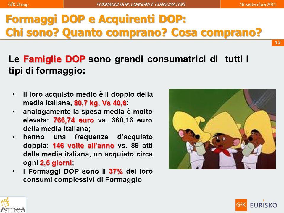 13 GfK GroupFORMAGGI DOP: CONSUMI E CONSUMATORI18 settembre 2011 Formaggi DOP e Acquirenti DOP: Chi sono.