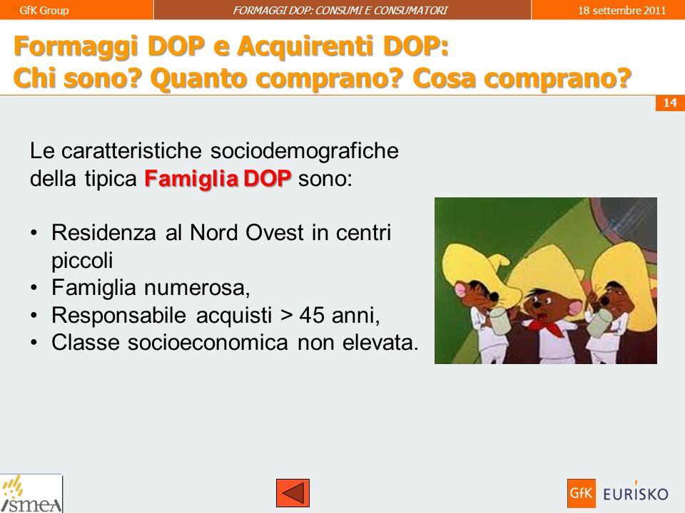 15 GfK GroupFORMAGGI DOP: CONSUMI E CONSUMATORI18 settembre 2011 Formaggi DOP e tendenze alimentari Quali prospettive .