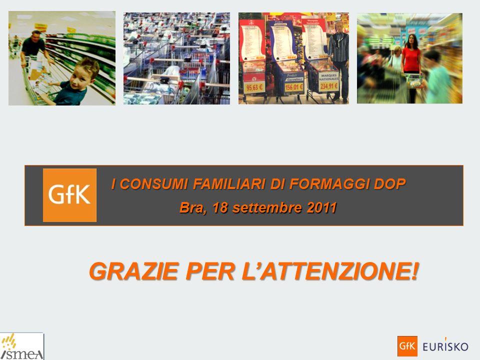I CONSUMI FAMILIARI DI FORMAGGI DOP Bra, 18 settembre 2011 GRAZIE PER LATTENZIONE!