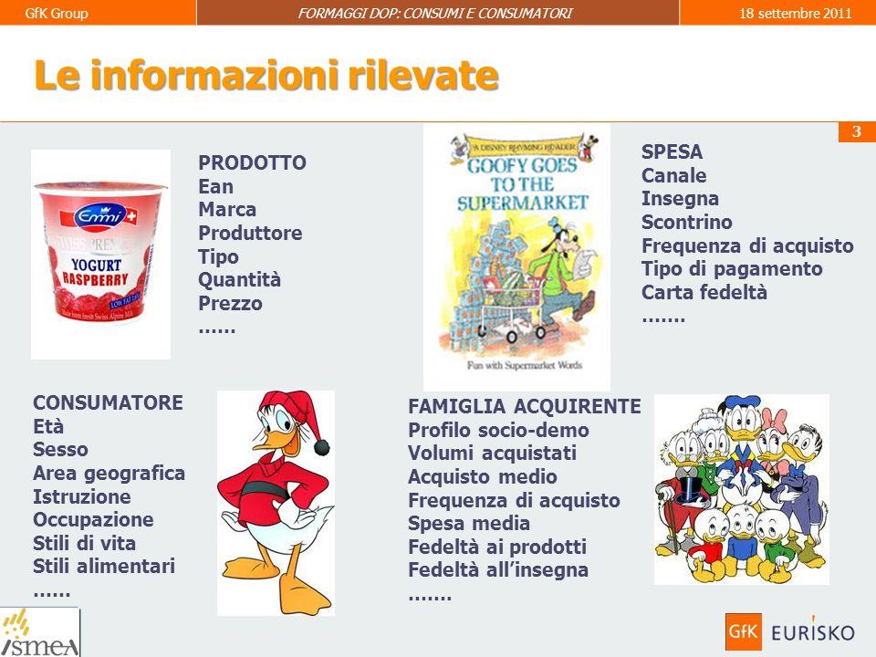 4 GfK GroupFORMAGGI DOP: CONSUMI E CONSUMATORI18 settembre 2011 Nel 2010 la spesa familiare ….