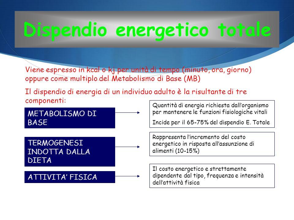 Dispendio energetico totale Viene espresso in kcal o kj per unità di tempo (minuto, ora, giorno) oppure come multiplo del Metabolismo di Base (MB) Il