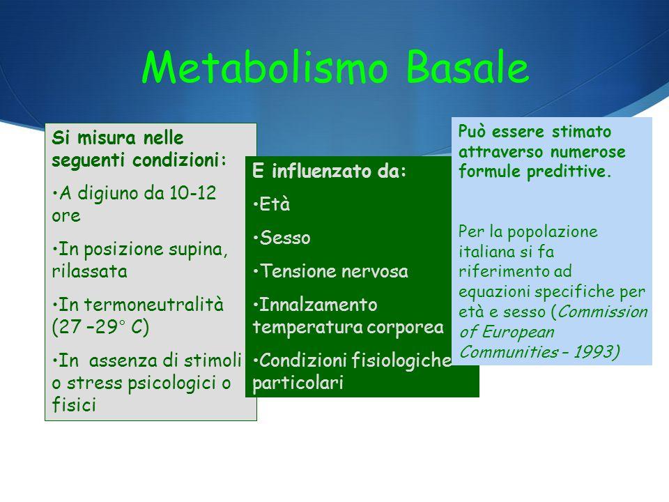 Metabolismo Basale Si misura nelle seguenti condizioni: A digiuno da 10-12 ore In posizione supina, rilassata In termoneutralità (27 –29° C) In assenz