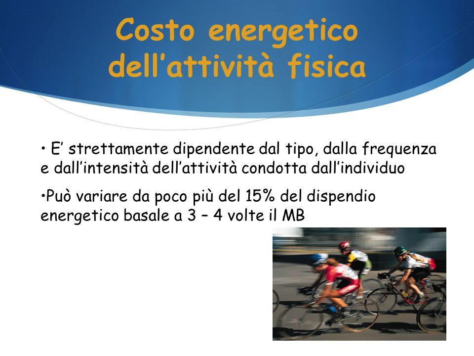 Costo energetico dellattività fisica E strettamente dipendente dal tipo, dalla frequenza e dallintensità dellattività condotta dallindividuo Può varia