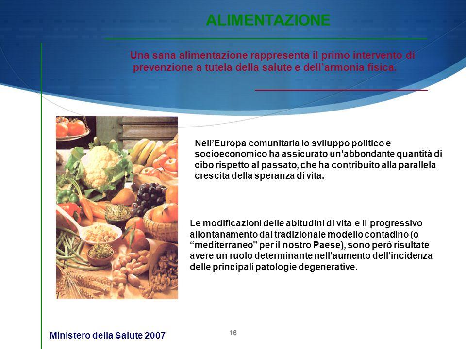16 NellEuropa comunitaria lo sviluppo politico e socioeconomico ha assicurato unabbondante quantità di cibo rispetto al passato, che ha contribuito al