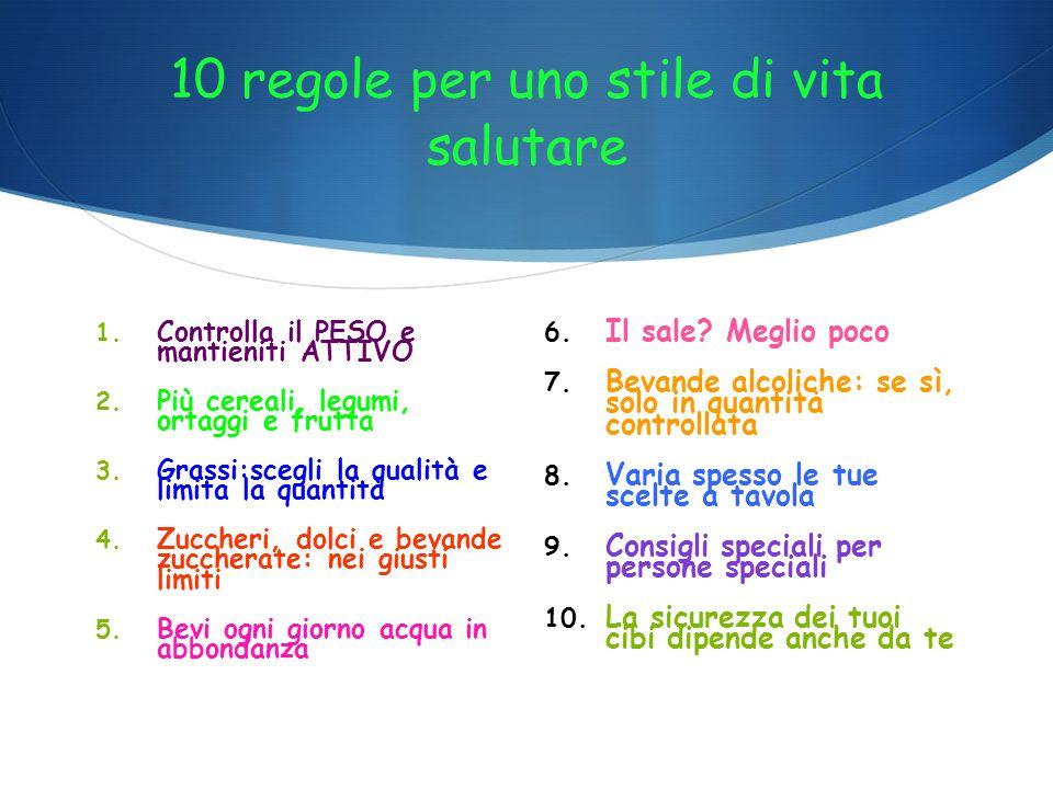 10 regole per uno stile di vita salutare 1. Controlla il PESO e mantieniti ATTIVO 2. Più cereali, legumi, ortaggi e frutta 3. Grassi:scegli la qualità