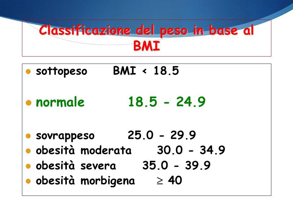 Classificazione del peso in base al BMI l sottopesoBMI < 18.5 l normale18.5 - 24.9 l sovrappeso25.0 - 29.9 l obesità moderata30.0 - 34.9 l obesità sev