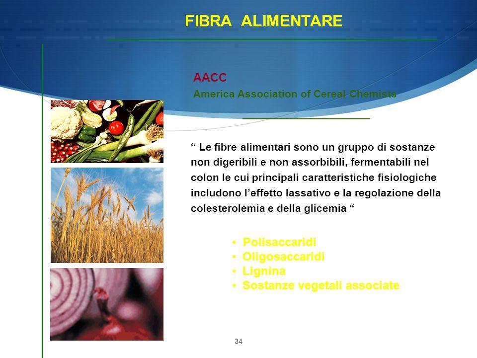 34 AACC America Association of Cereal Chemists Le fibre alimentari sono un gruppo di sostanze non digeribili e non assorbibili, fermentabili nel colon