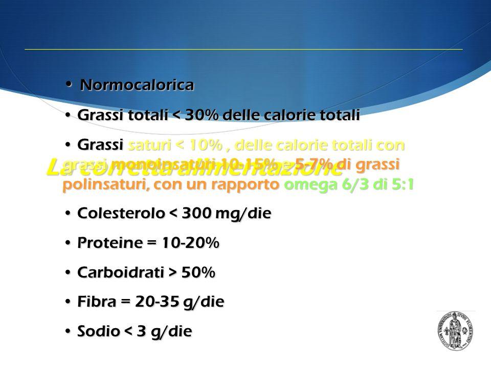 La corretta alimentazione Normocalorica Normocalorica Grassi totali < 30% delle calorie totali Grassi totali < 30% delle calorie totali Grassi saturi