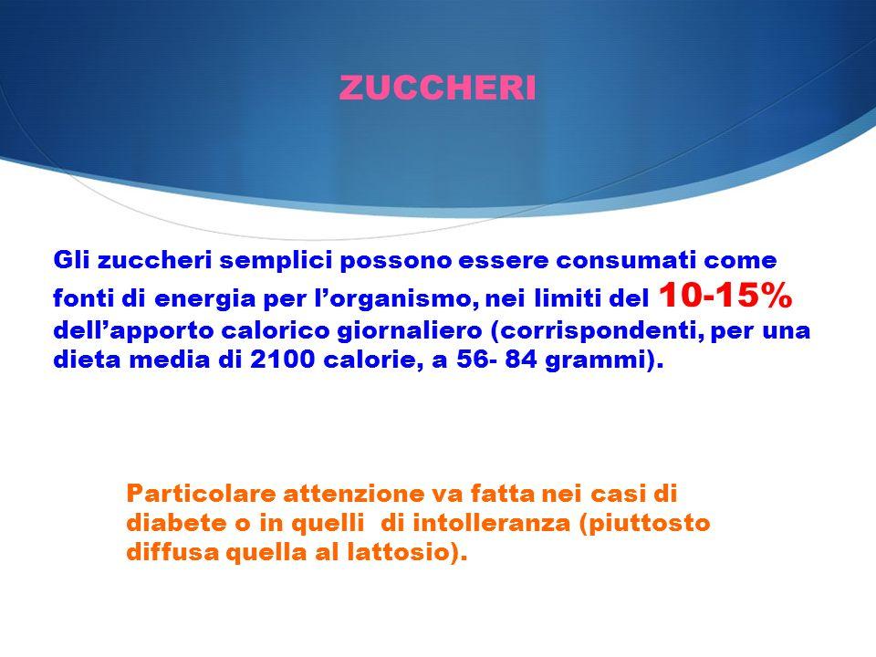 Gli zuccheri semplici possono essere consumati come fonti di energia per lorganismo, nei limiti del 10-15% dellapporto calorico giornaliero (corrispon