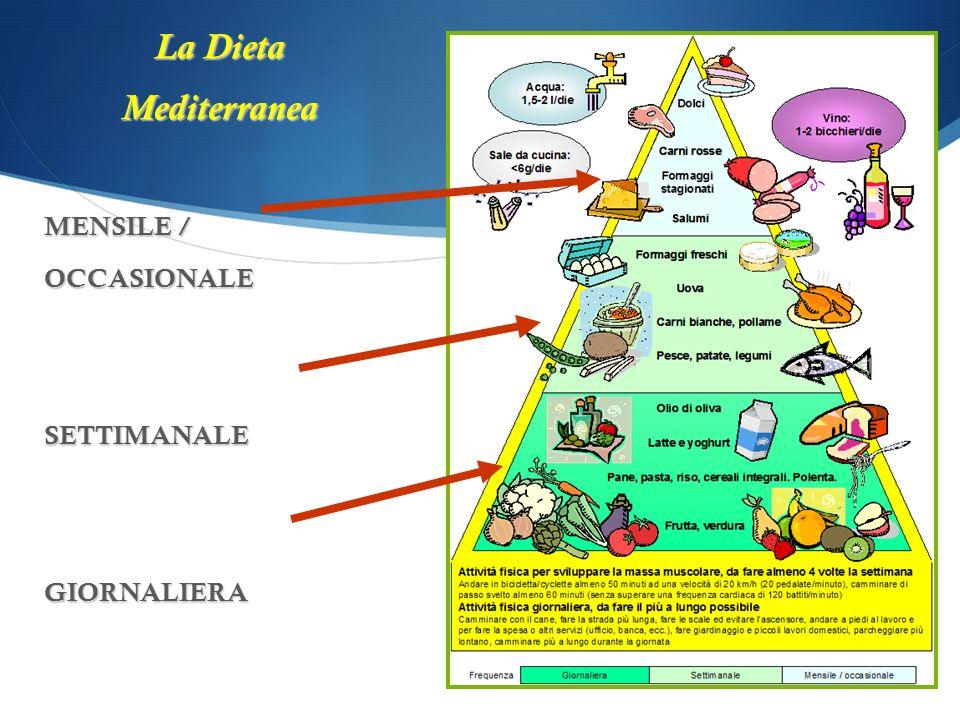 La Dieta Mediterranea MENSILE / OCCASIONALESETTIMANALEGIORNALIERA