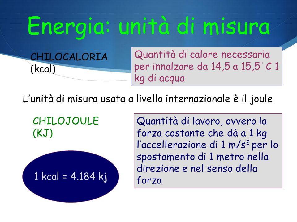 Energia: unità di misura CHILOCALORIA (kcal) Quantità di calore necessaria per innalzare da 14,5 a 15,5 ° C 1 kg di acqua Lunità di misura usata a livello internazionale è il joule CHILOJOULE (KJ) Quantità di lavoro, ovvero la forza costante che dà a 1 kg laccellerazione di 1 m/s 2 per lo spostamento di 1 metro nella direzione e nel senso della forza 1 kcal = 4.184 kj