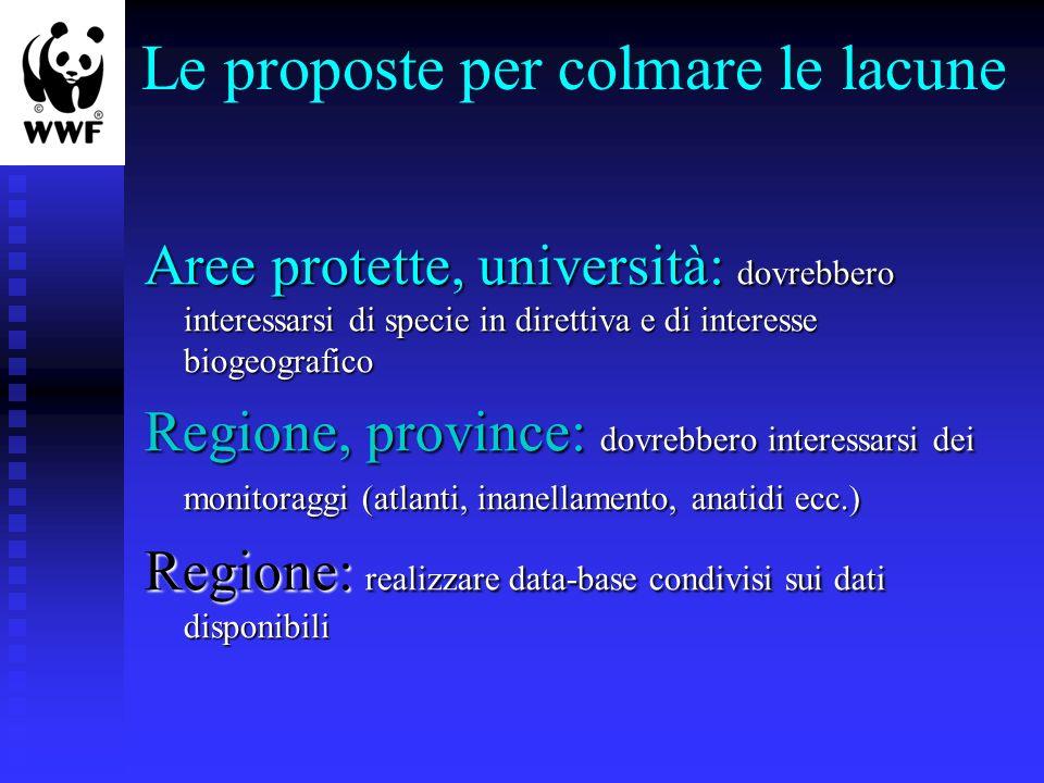 Aree protette, università: dovrebbero interessarsi di specie in direttiva e di interesse biogeografico Regione, province: dovrebbero interessarsi dei