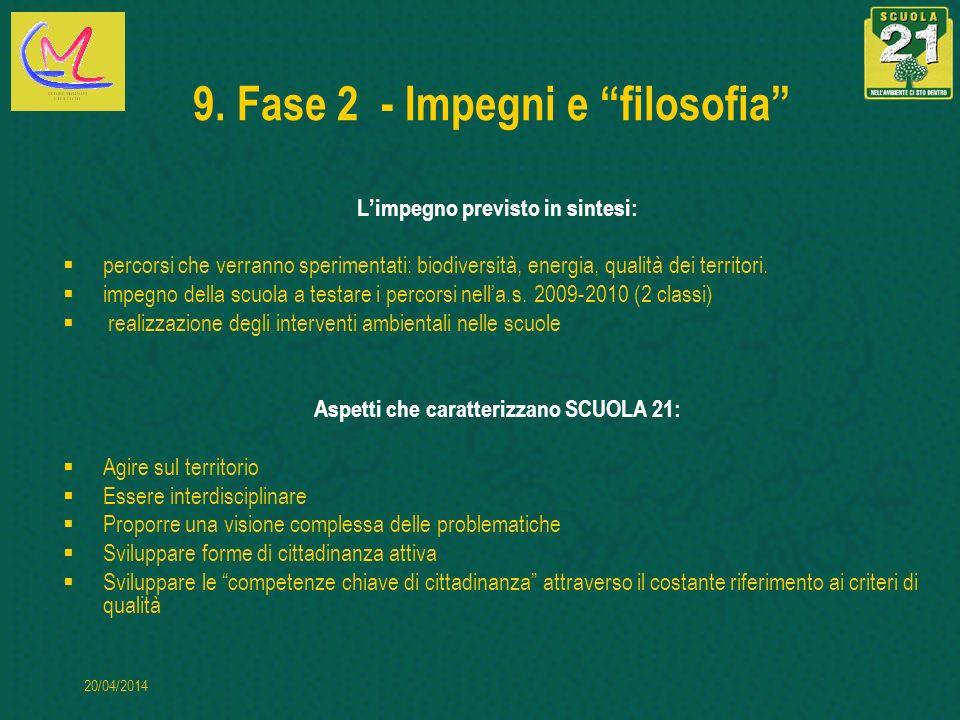 20/04/2014 9. Fase 2 - Impegni e filosofia Limpegno previsto in sintesi: percorsi che verranno sperimentati: biodiversità, energia, qualità dei territ