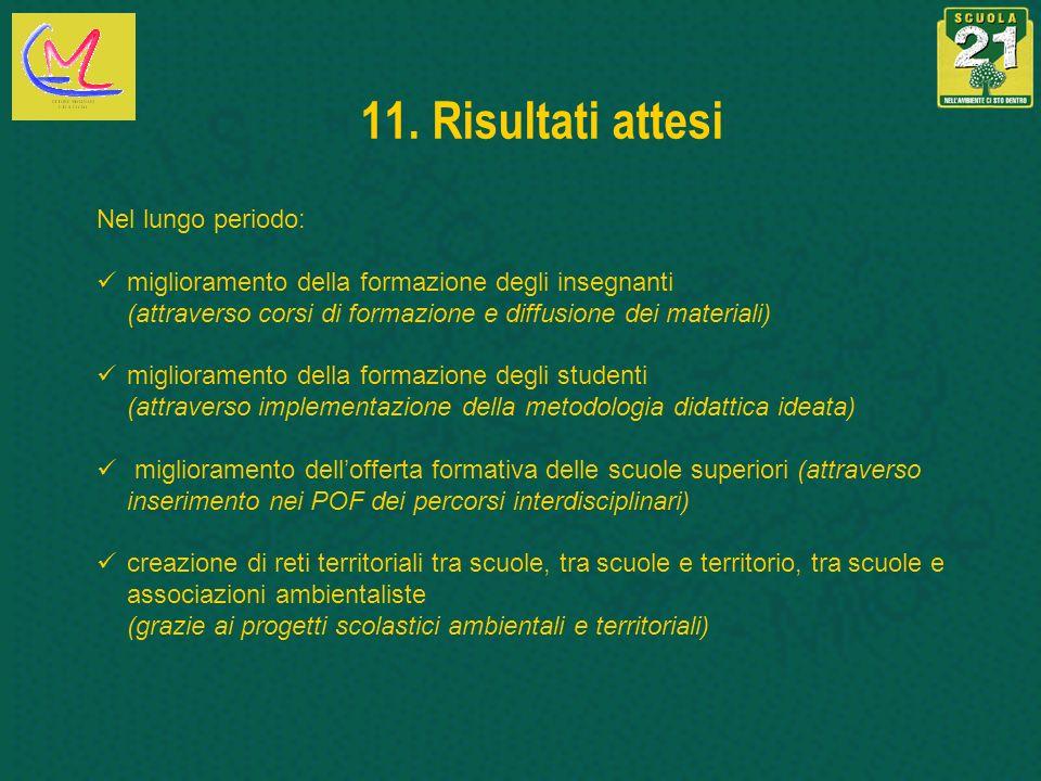 11. Risultati attesi Nel lungo periodo: miglioramento della formazione degli insegnanti (attraverso corsi di formazione e diffusione dei materiali) mi