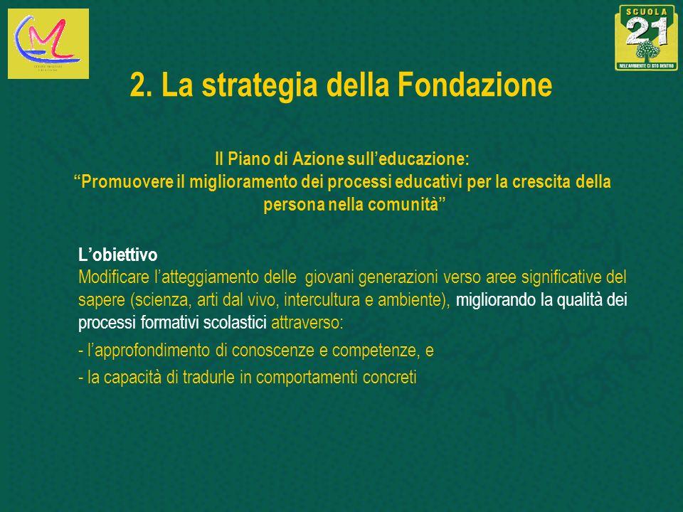2. La strategia della Fondazione Il Piano di Azione sulleducazione: Promuovere il miglioramento dei processi educativi per la crescita della persona n