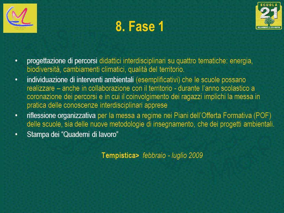 8. Fase 1 progettazione di percorsi didattici interdisciplinari su quattro tematiche: energia, biodiversità, cambiamenti climatici, qualità del territ