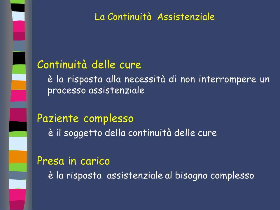 La Continuità Assistenziale Continuità delle cure è la risposta alla necessità di non interrompere un processo assistenziale Paziente complesso è il s