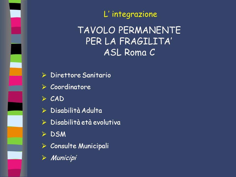 L integrazione TAVOLO PERMANENTE PER LA FRAGILITA ASL Roma C Direttore Sanitario Coordinatore CAD Disabilità Adulta Disabilità età evolutiva DSM Consu