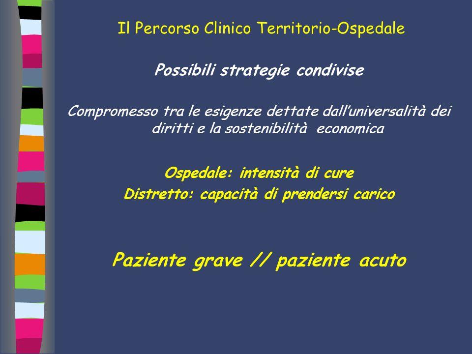 Il Percorso Clinico Territorio-Ospedale Possibili strategie condivise Compromesso tra le esigenze dettate dalluniversalità dei diritti e la sostenibil