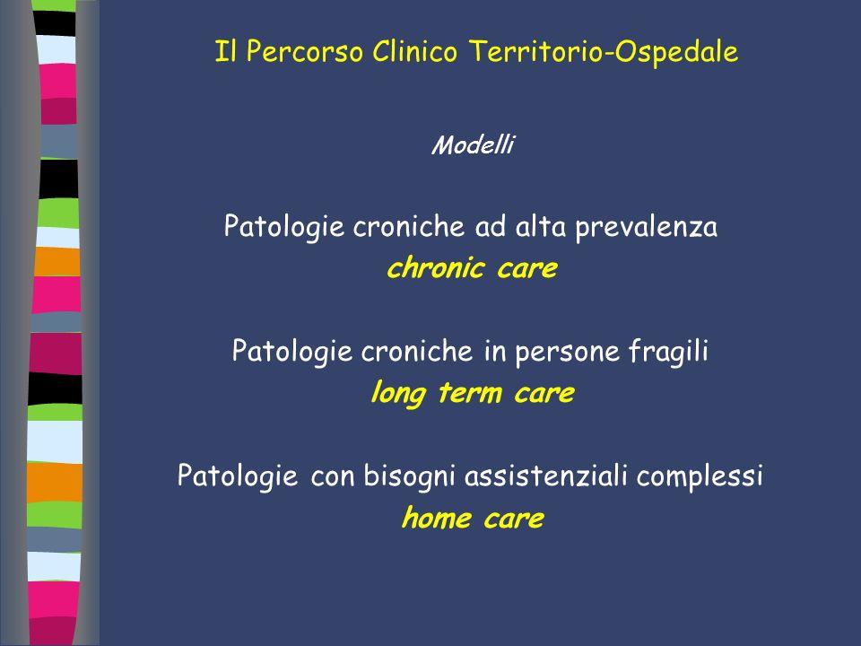 Il Percorso Clinico Territorio-Ospedale Modelli Patologie croniche ad alta prevalenza chronic care Patologie croniche in persone fragili long term car